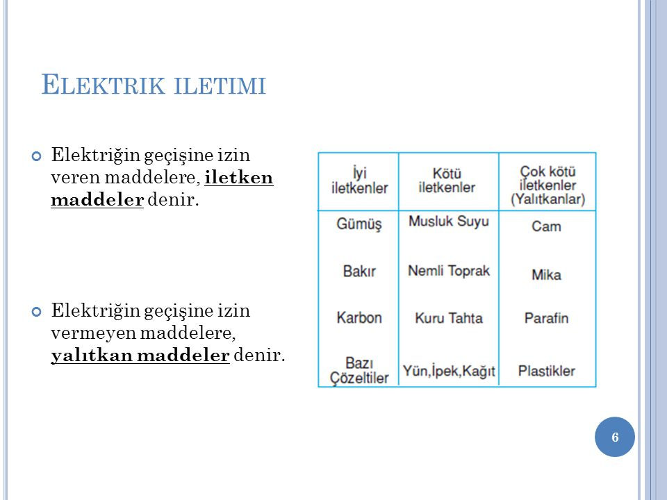 Elektrik iletimi Elektriğin geçişine izin veren maddelere, iletken maddeler denir.