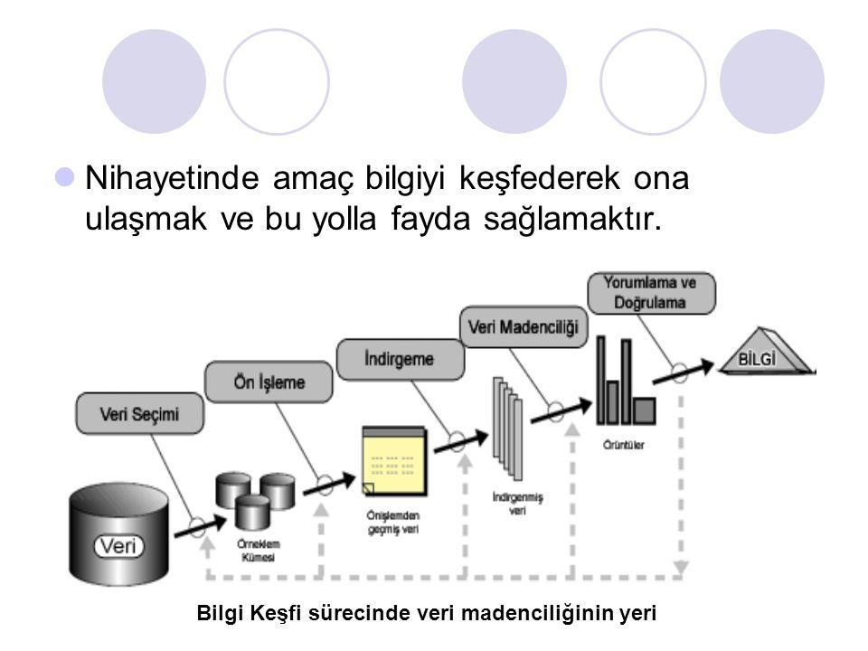 Bilgi Keşfi sürecinde veri madenciliğinin yeri