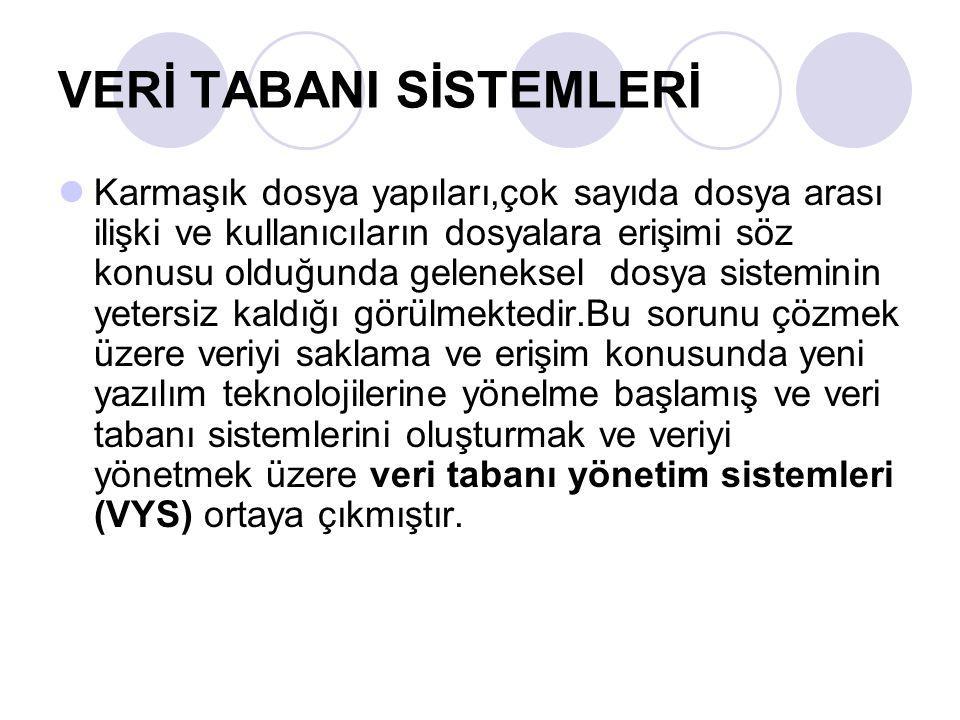 VERİ TABANI SİSTEMLERİ