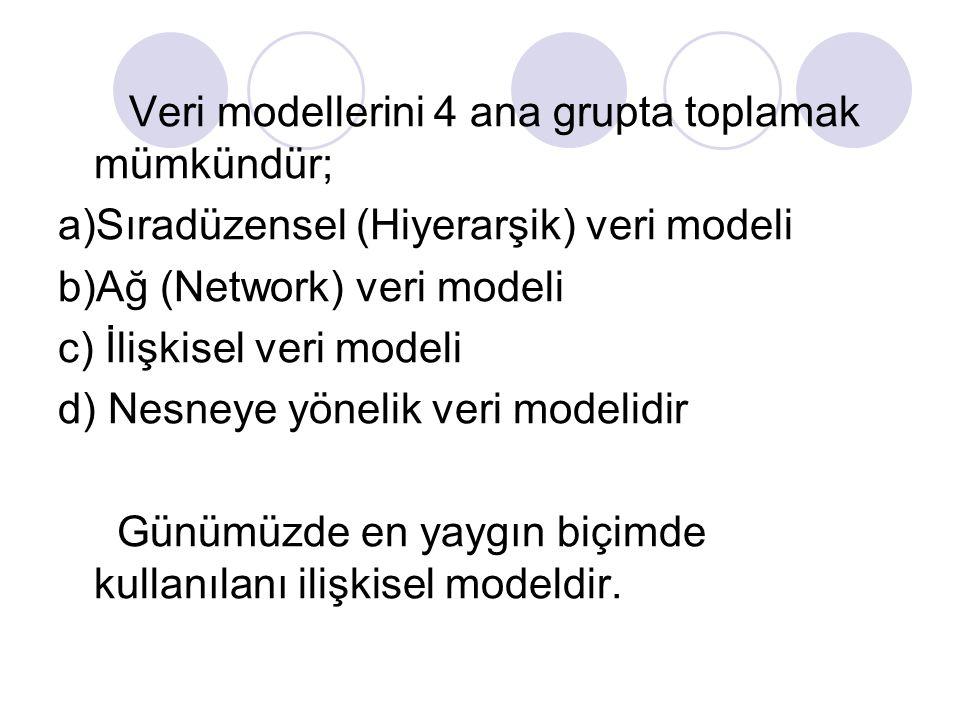 Veri modellerini 4 ana grupta toplamak mümkündür;