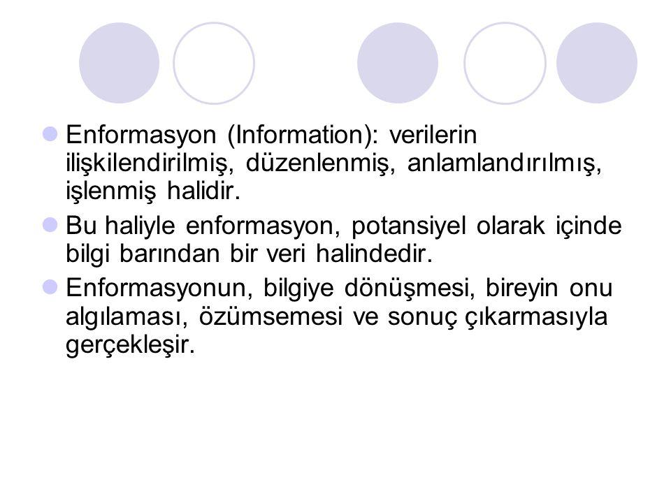 Enformasyon (Information): verilerin ilişkilendirilmiş, düzenlenmiş, anlamlandırılmış, işlenmiş halidir.