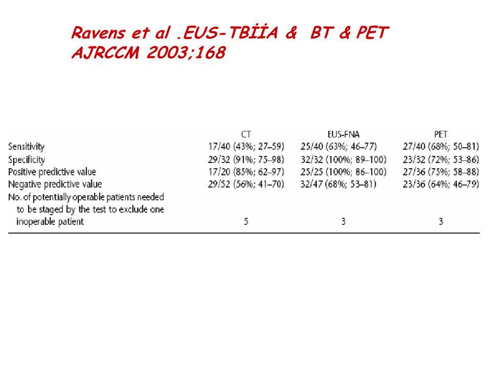 Ravens et al .EUS-TBİİA & BT & PET