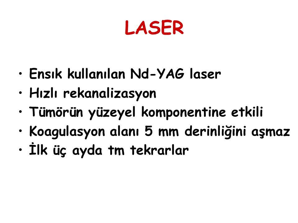 LASER Ensık kullanılan Nd-YAG laser Hızlı rekanalizasyon