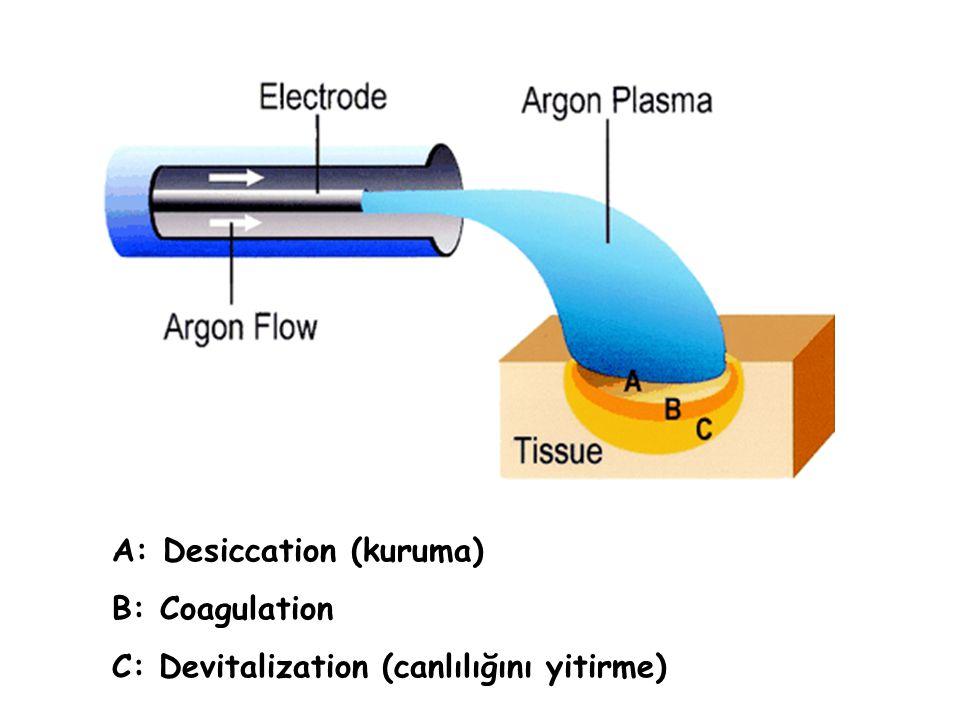 A: Desiccation (kuruma)