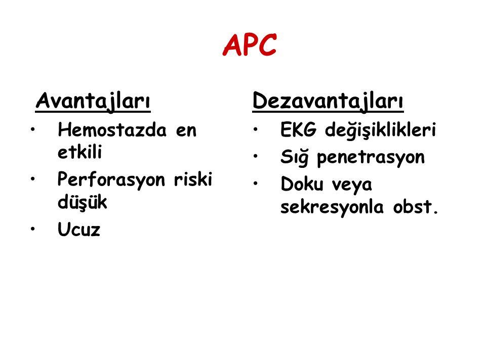 APC Dezavantajları Avantajları Hemostazda en etkili