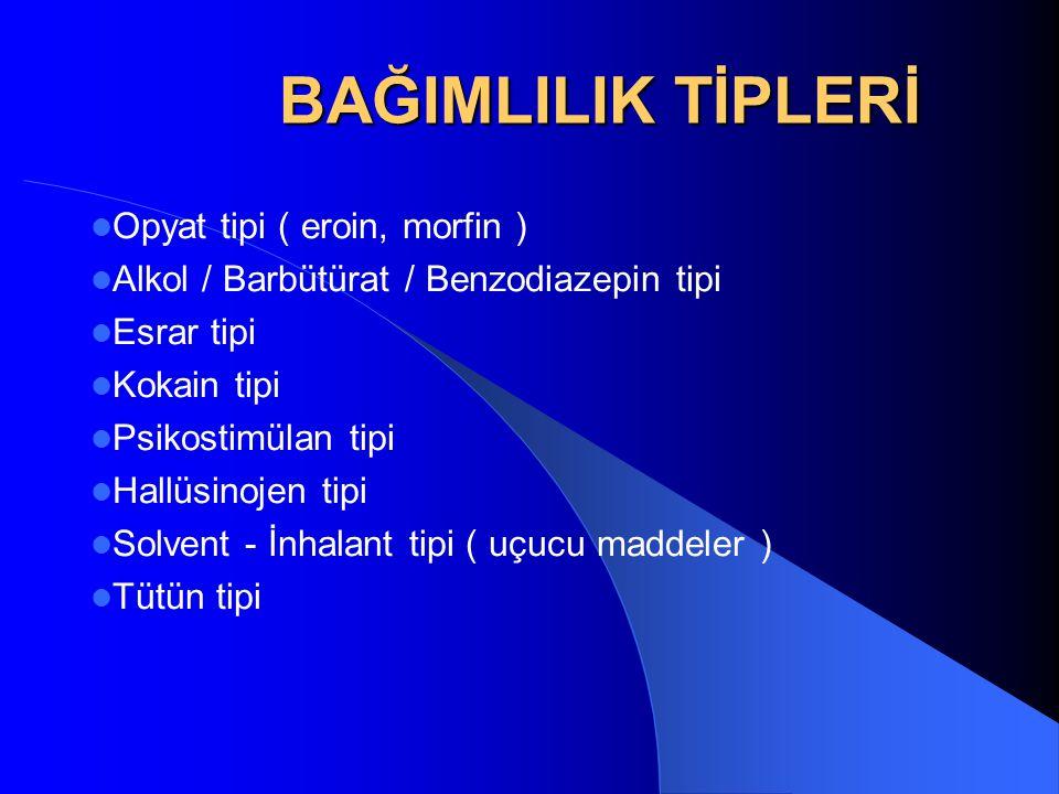 BAĞIMLILIK TİPLERİ Opyat tipi ( eroin, morfin )