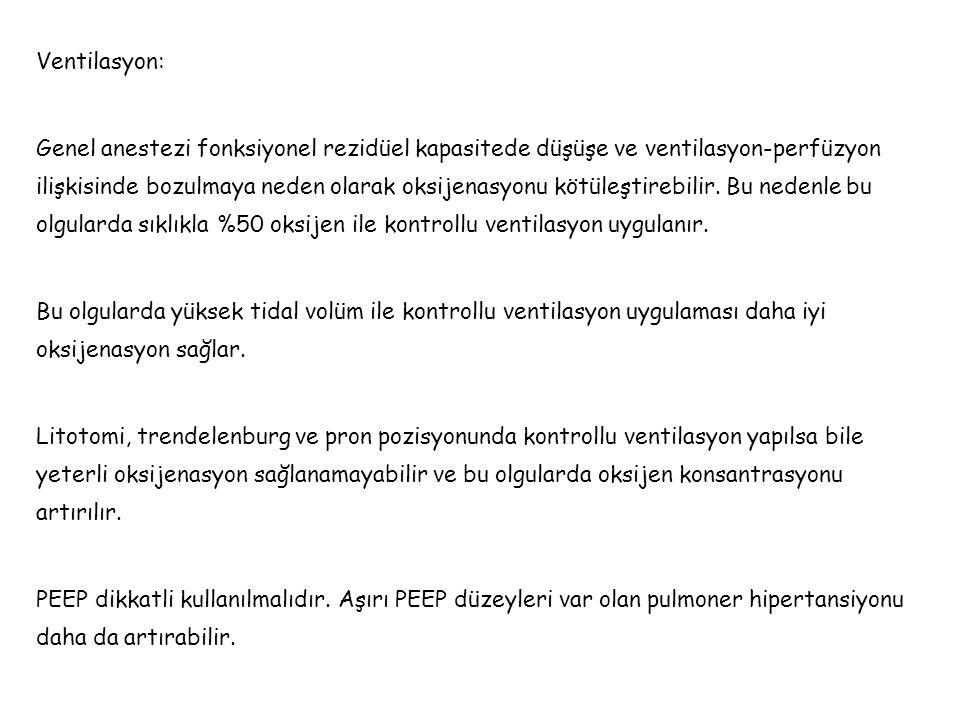 Ventilasyon: