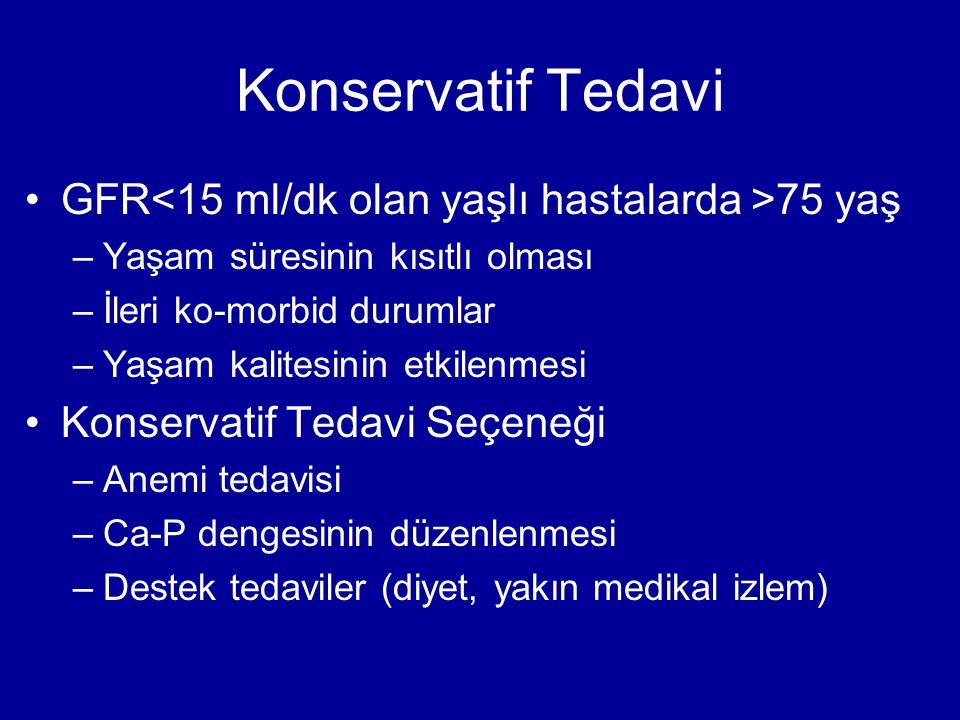 Konservatif Tedavi GFR<15 ml/dk olan yaşlı hastalarda >75 yaş