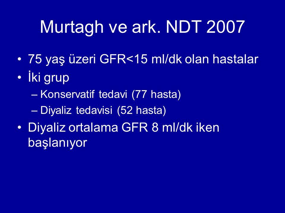 Murtagh ve ark. NDT 2007 75 yaş üzeri GFR<15 ml/dk olan hastalar