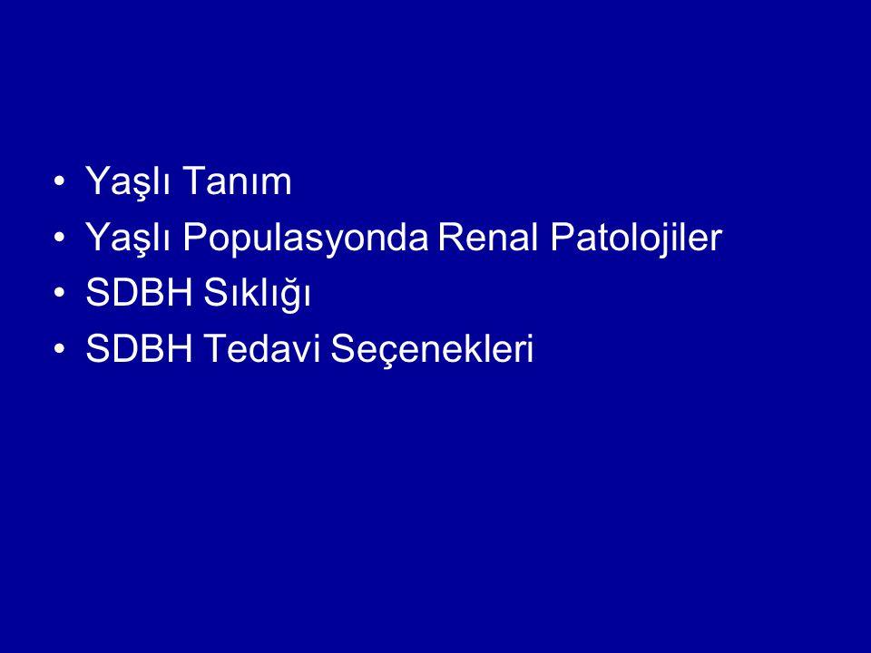 Yaşlı Tanım Yaşlı Populasyonda Renal Patolojiler SDBH Sıklığı SDBH Tedavi Seçenekleri