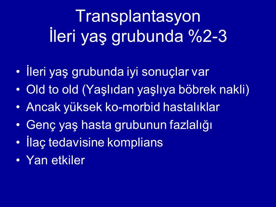 Transplantasyon İleri yaş grubunda %2-3