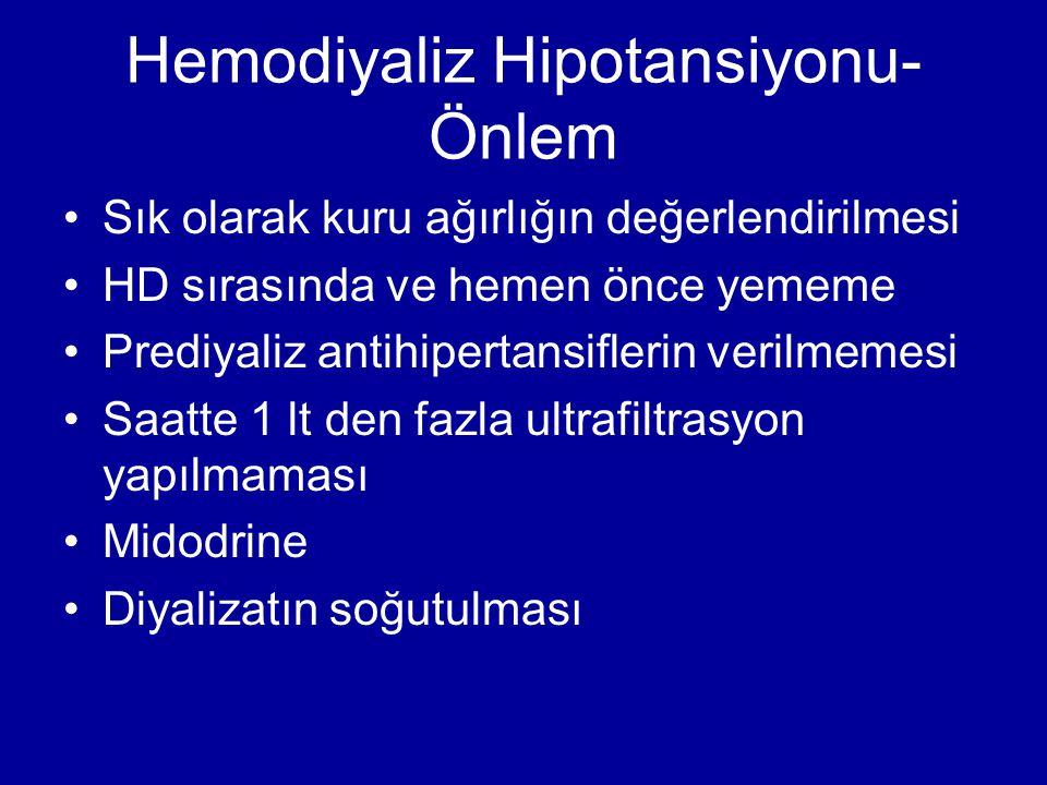 Hemodiyaliz Hipotansiyonu-Önlem