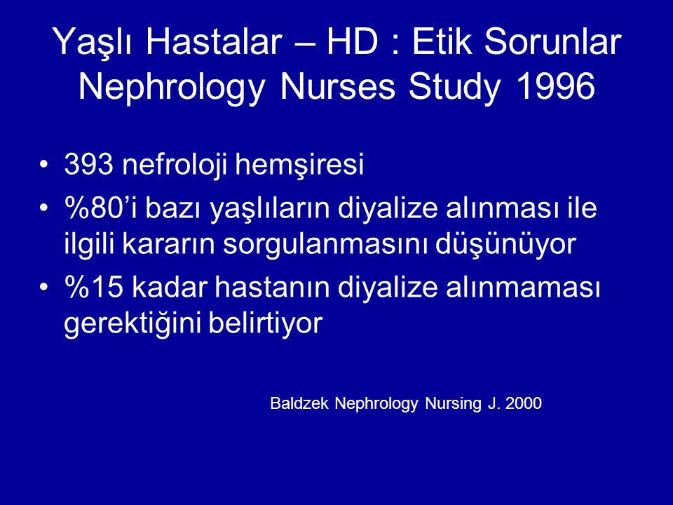 Yaşlı Hastalar – HD : Etik Sorunlar Nephrology Nurses Study 1996