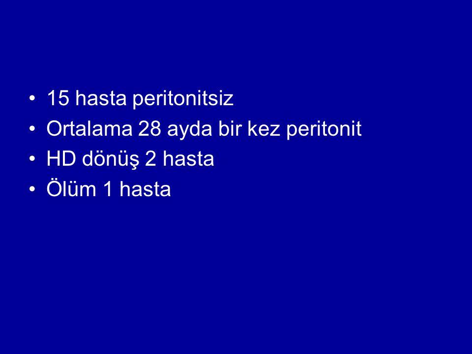 15 hasta peritonitsiz Ortalama 28 ayda bir kez peritonit HD dönüş 2 hasta Ölüm 1 hasta