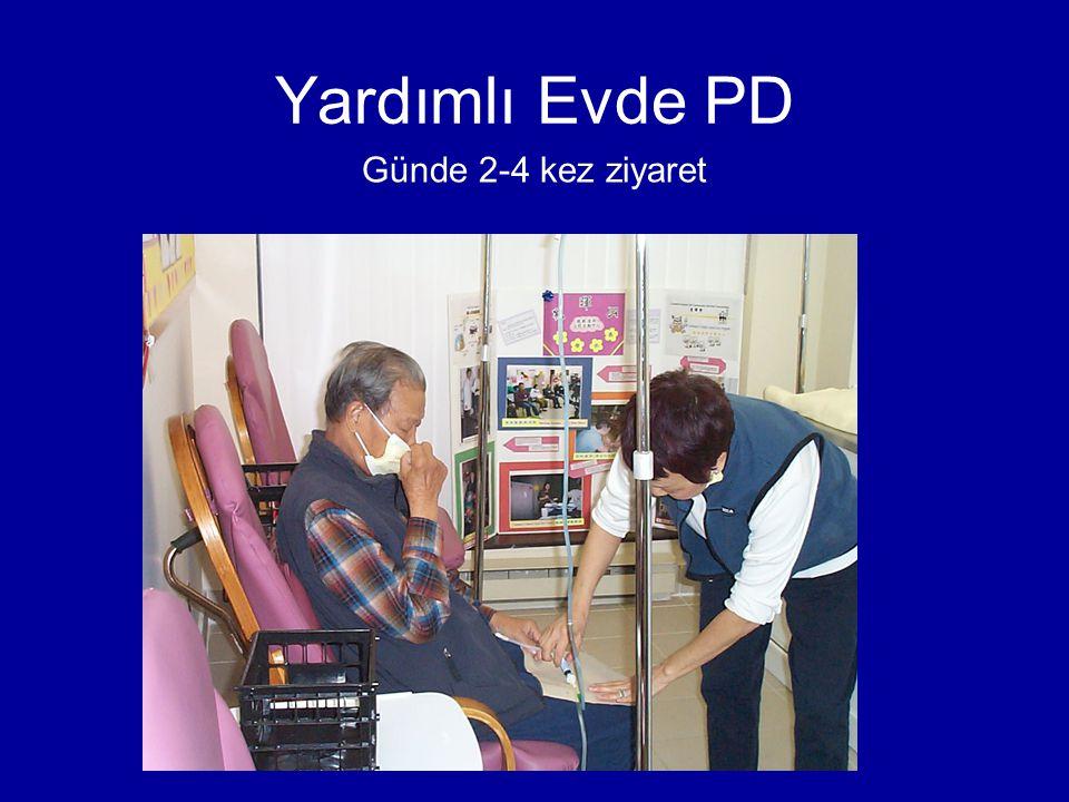 Yardımlı Evde PD Günde 2-4 kez ziyaret