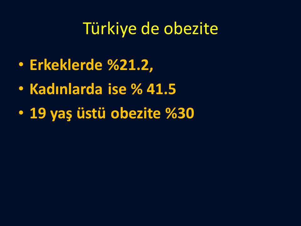 Türkiye de obezite Erkeklerde %21.2, Kadınlarda ise % 41.5
