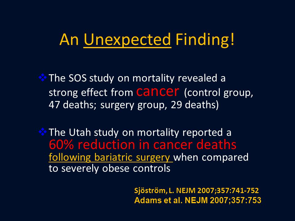 An Unexpected Finding! The SOS study on mortality revealed a strong effect from cancer (control group, 47 deaths; surgery group, 29 deaths)