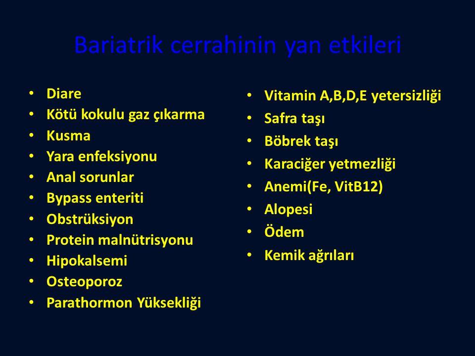Bariatrik cerrahinin yan etkileri