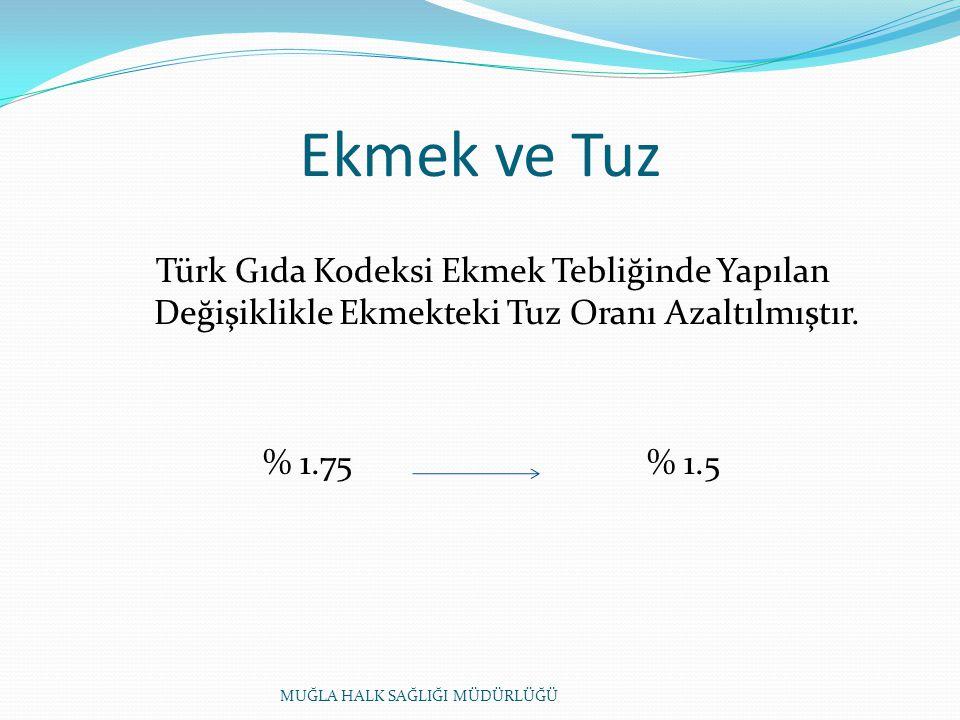 Ekmek ve Tuz Türk Gıda Kodeksi Ekmek Tebliğinde Yapılan Değişiklikle Ekmekteki Tuz Oranı Azaltılmıştır. % 1.75 % 1.5