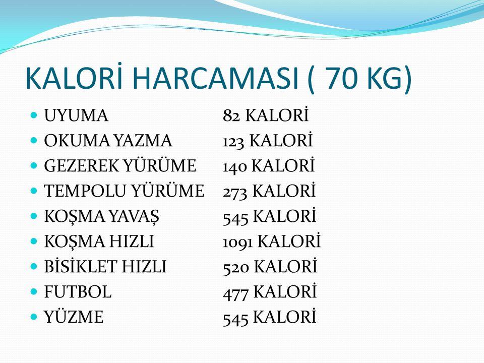 KALORİ HARCAMASI ( 70 KG) UYUMA 82 KALORİ OKUMA YAZMA 123 KALORİ