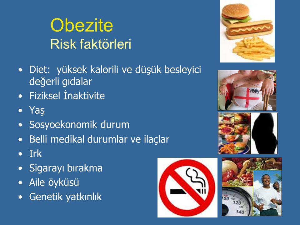 Obezite Risk faktörleri