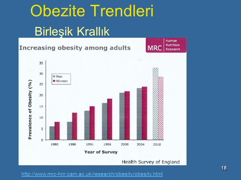 Obezite Trendleri Birleşik Krallık