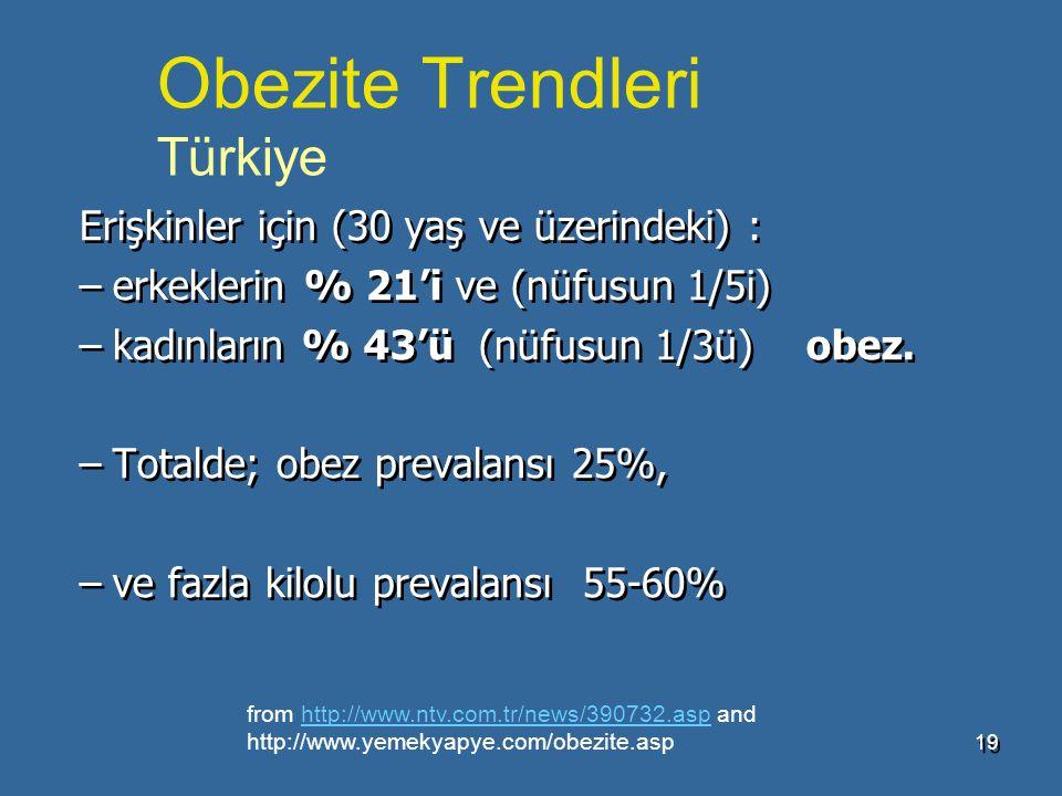 Obezite Trendleri Türkiye