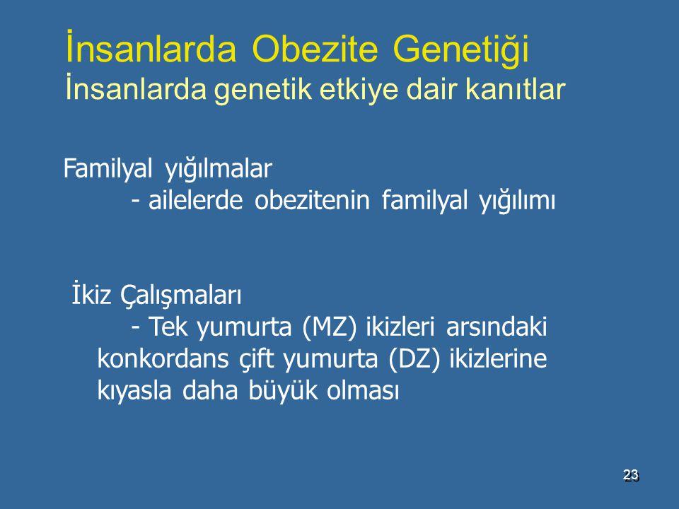 İnsanlarda Obezite Genetiği İnsanlarda genetik etkiye dair kanıtlar