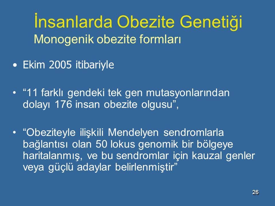 İnsanlarda Obezite Genetiği Monogenik obezite formları
