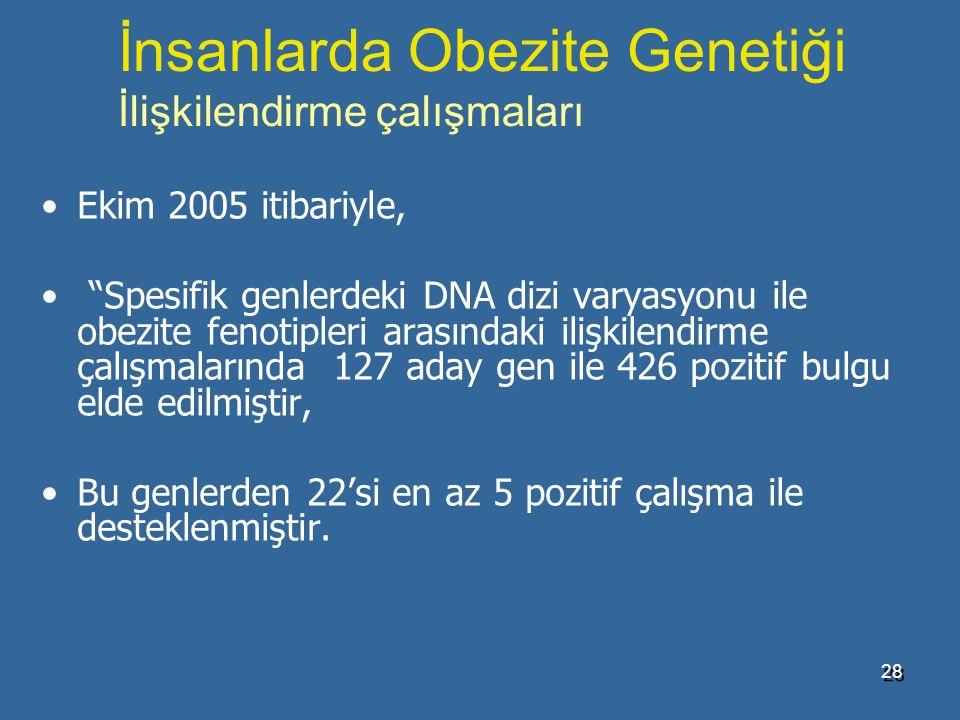 İnsanlarda Obezite Genetiği İlişkilendirme çalışmaları