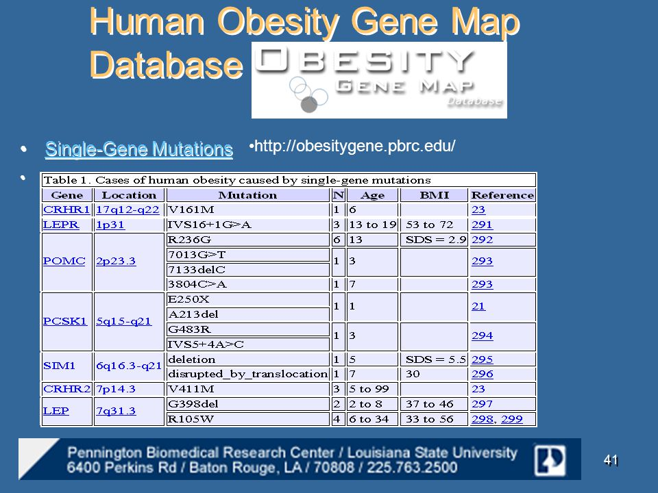 Human Obesity Gene Map Database