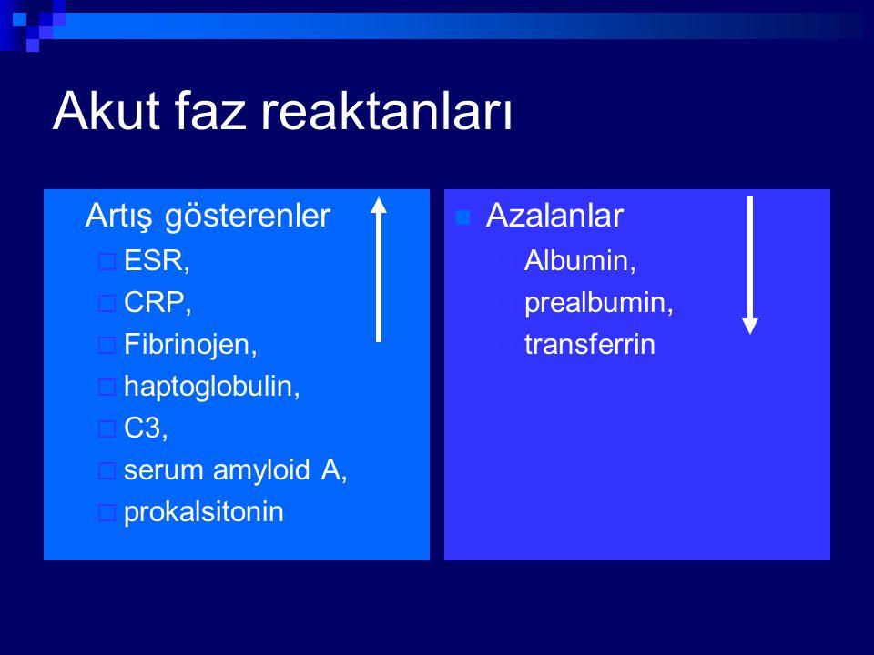 Akut faz reaktanları Artış gösterenler Azalanlar ESR, CRP, Fibrinojen,
