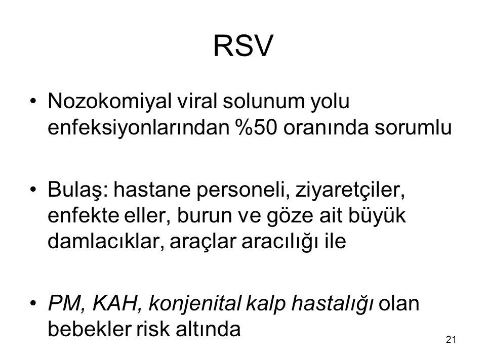 RSV Nozokomiyal viral solunum yolu enfeksiyonlarından %50 oranında sorumlu.