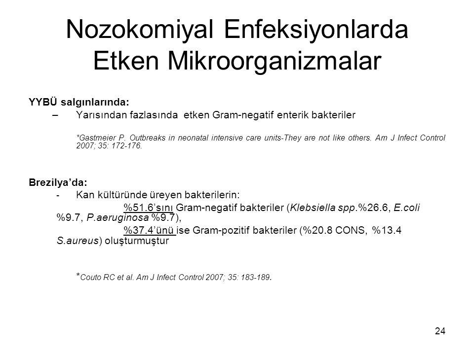 Nozokomiyal Enfeksiyonlarda Etken Mikroorganizmalar