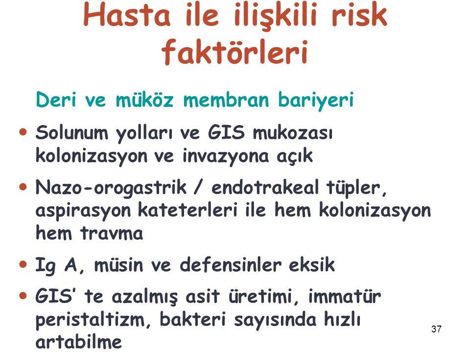 Hasta ile ilişkili risk faktörleri