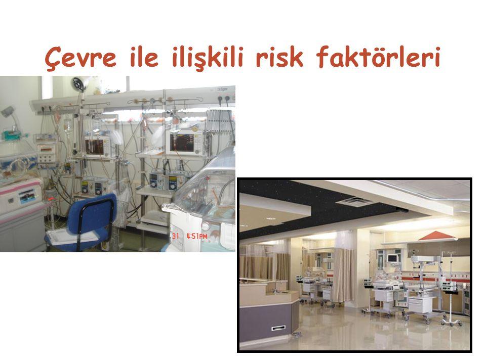 Çevre ile ilişkili risk faktörleri