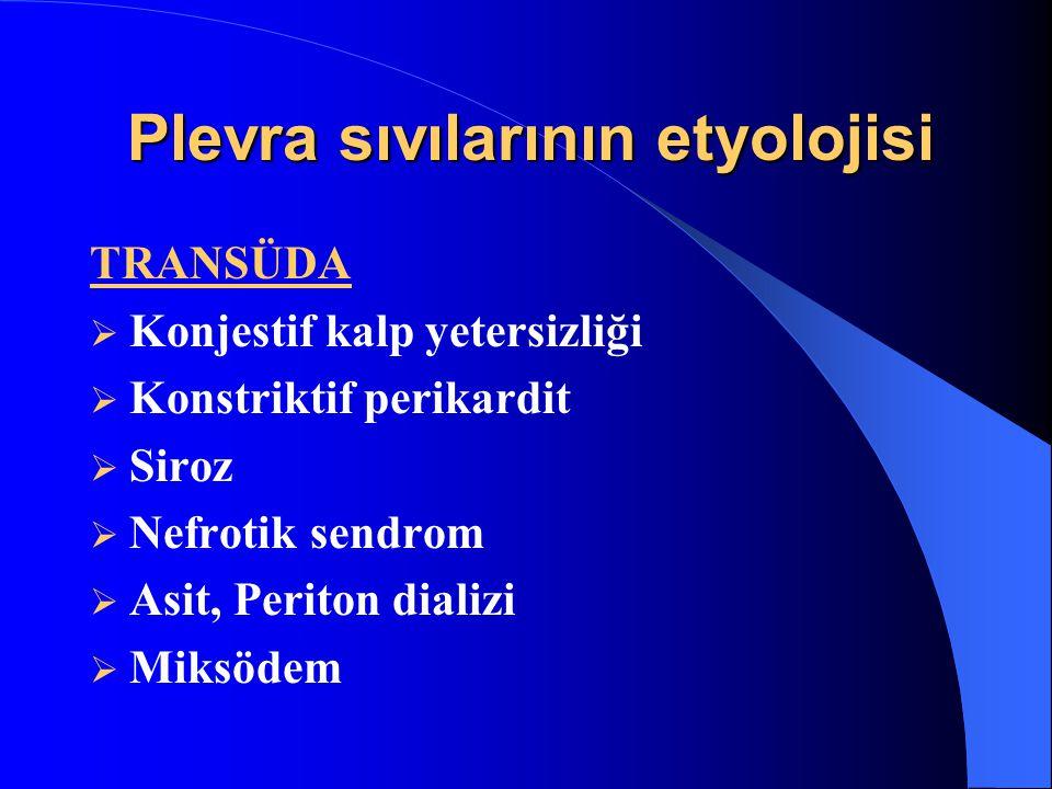 Plevra sıvılarının etyolojisi