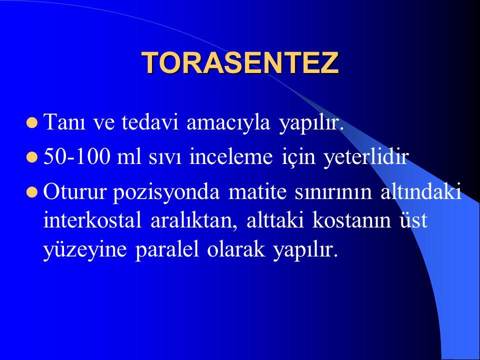 TORASENTEZ Tanı ve tedavi amacıyla yapılır.