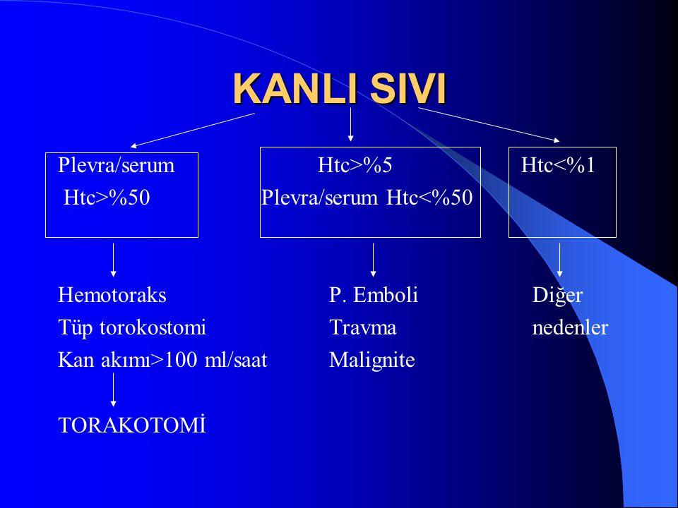 KANLI SIVI Plevra/serum Htc>%5 Htc<%1