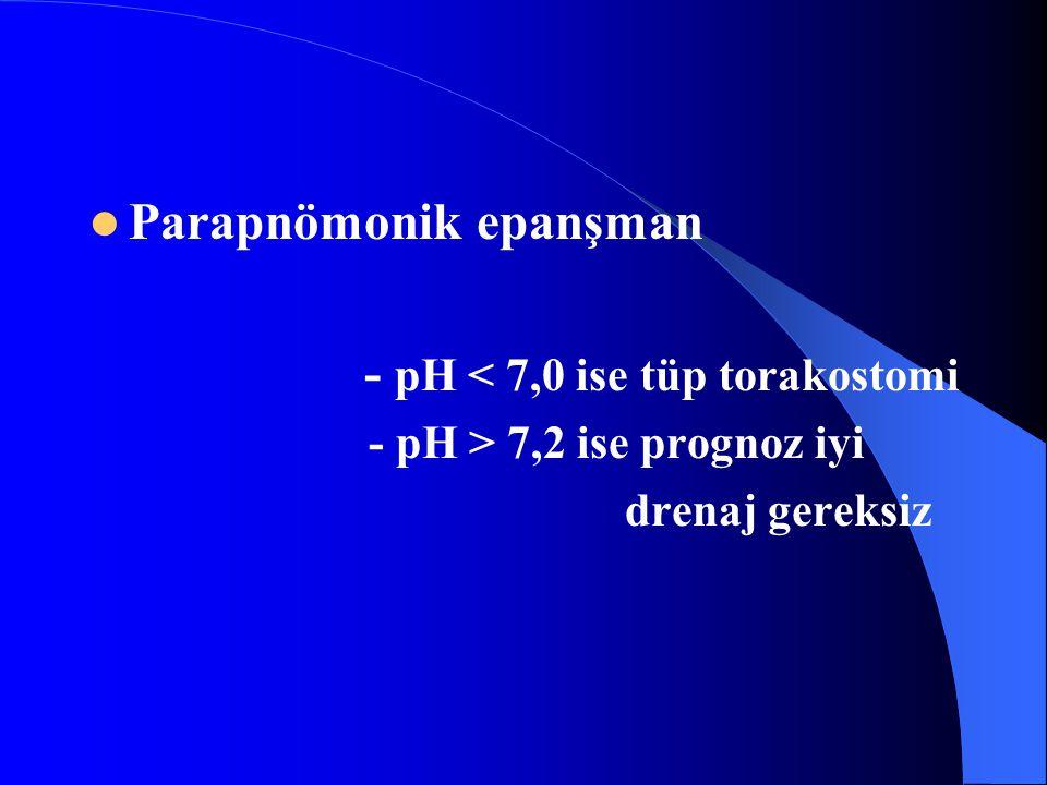 Parapnömonik epanşman - pH < 7,0 ise tüp torakostomi