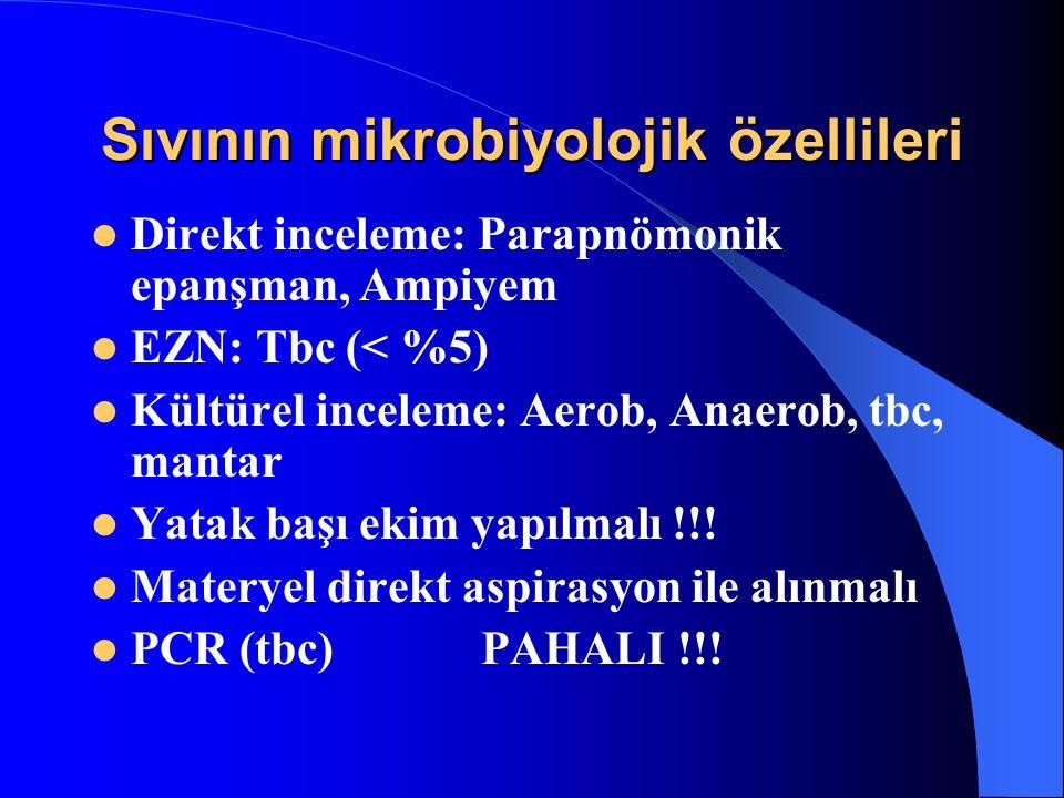 Sıvının mikrobiyolojik özellileri