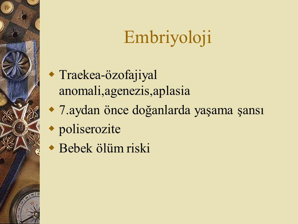 Embriyoloji Traekea-özofajiyal anomali,agenezis,aplasia