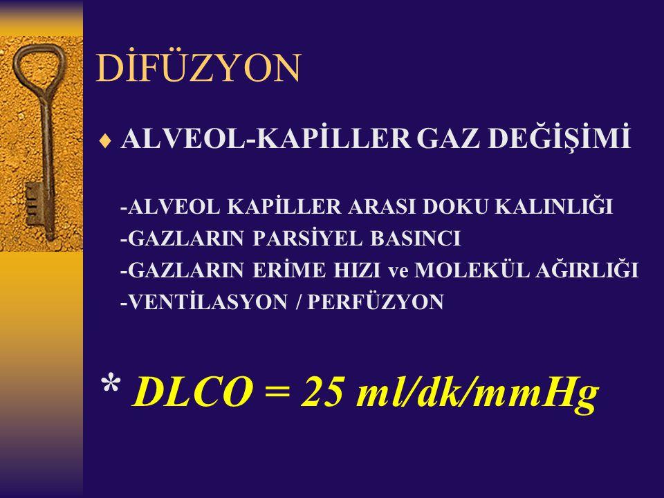 * DLCO = 25 ml/dk/mmHg DİFÜZYON ALVEOL-KAPİLLER GAZ DEĞİŞİMİ