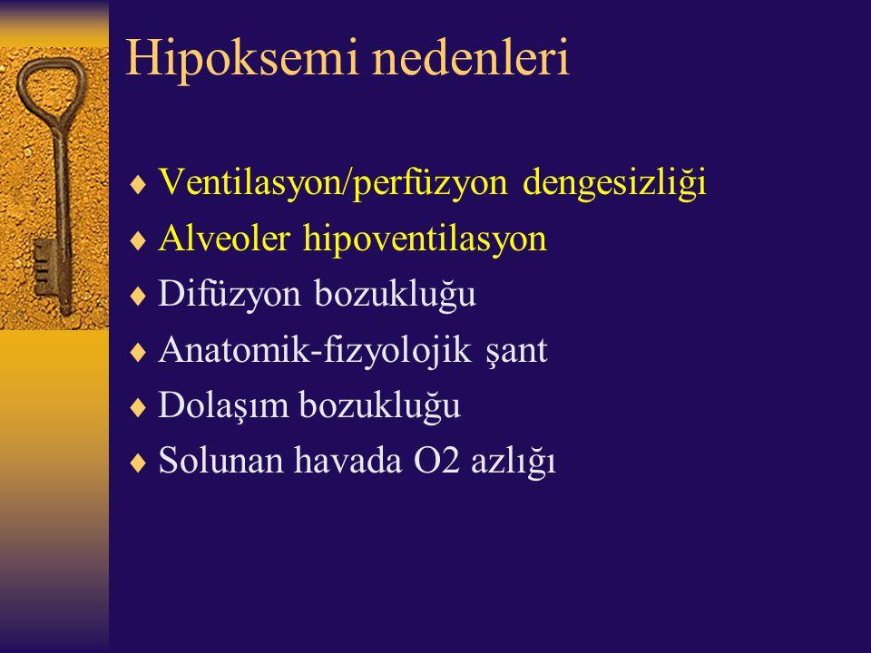 Hipoksemi nedenleri Ventilasyon/perfüzyon dengesizliği