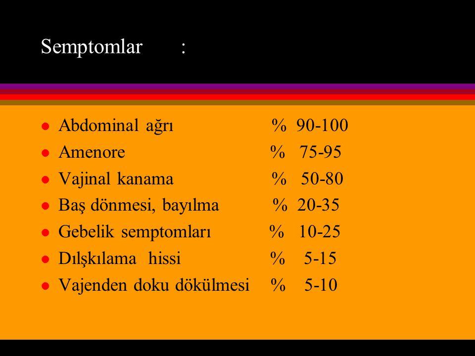 Semptomlar : Abdominal ağrı % 90-100 Amenore % 75-95