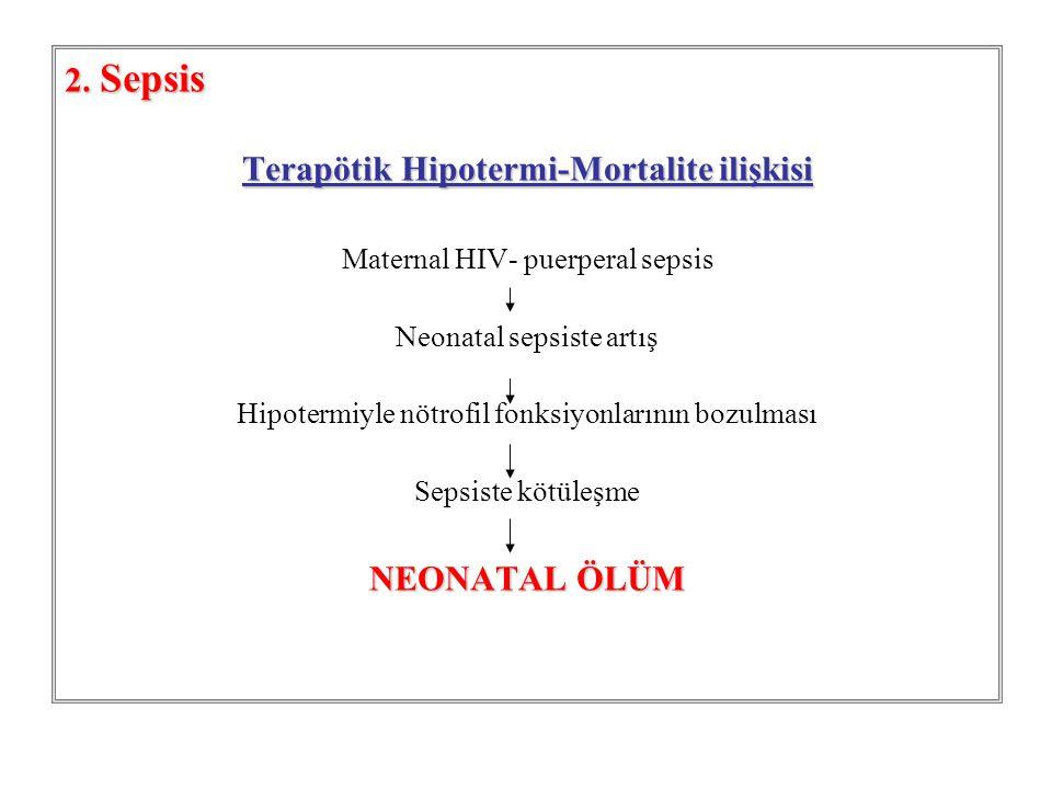 Terapötik Hipotermi-Mortalite ilişkisi