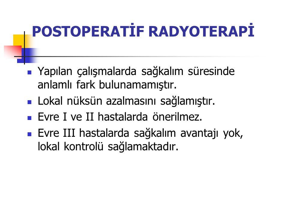 POSTOPERATİF RADYOTERAPİ