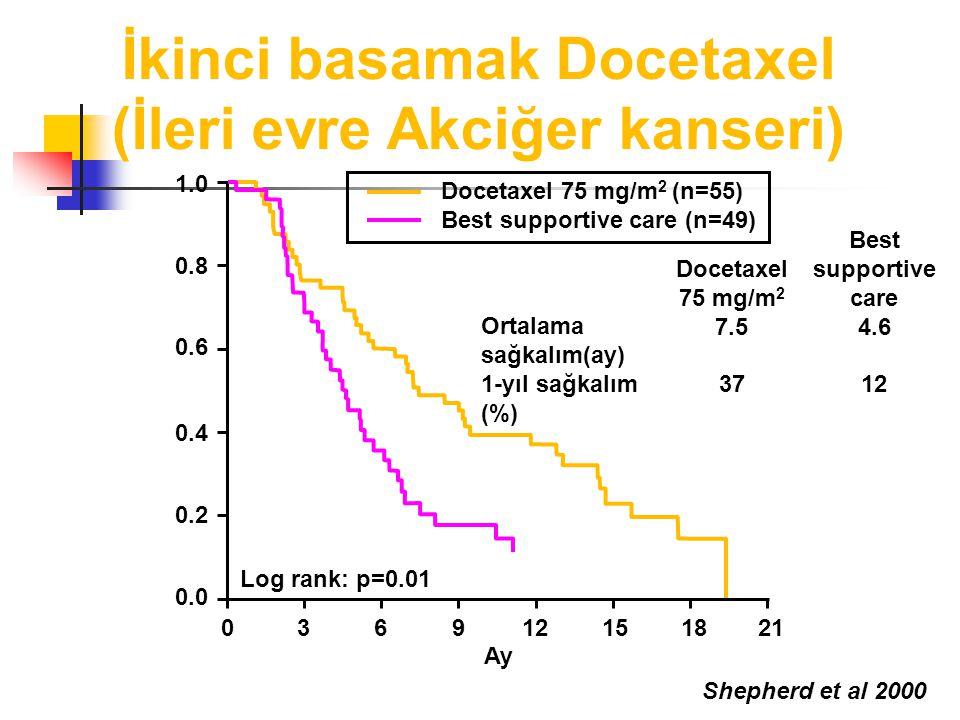 İkinci basamak Docetaxel (İleri evre Akciğer kanseri)