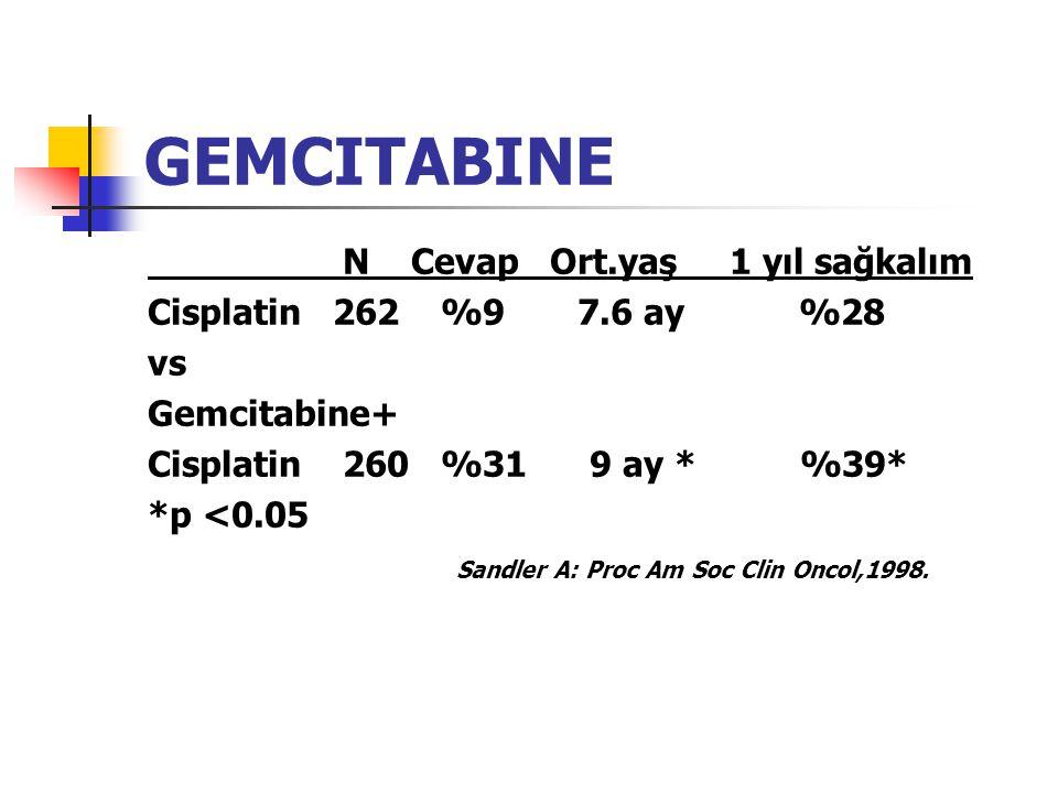 GEMCITABINE