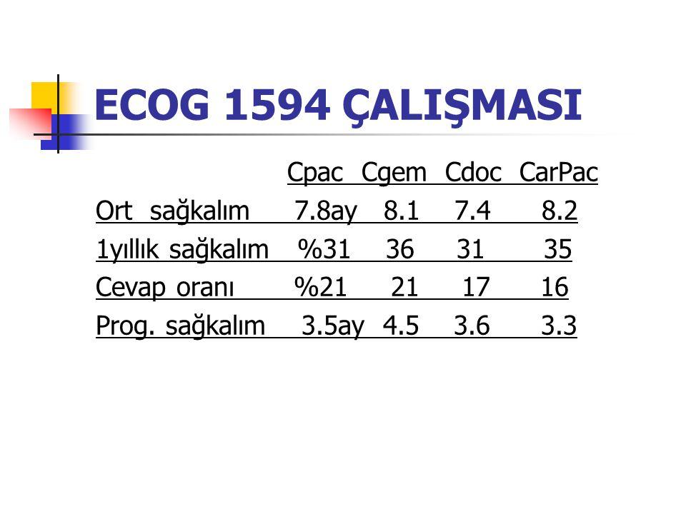ECOG 1594 ÇALIŞMASI
